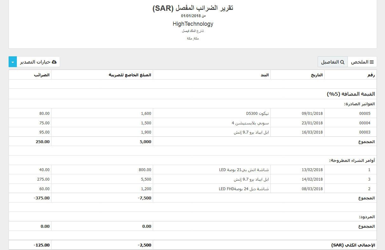 VAT-detailed-report-HighTechnology