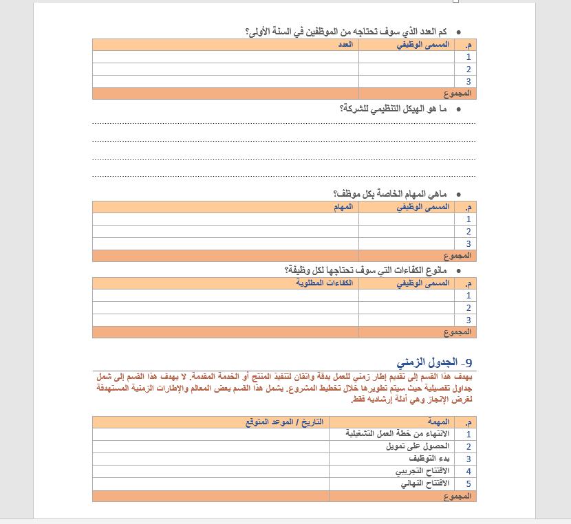 نموذج دراسة جدوى جاهز للتنزيل Word دفترة